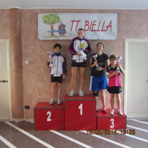 Biella - podio tutto novares e delle 5^ cat-1