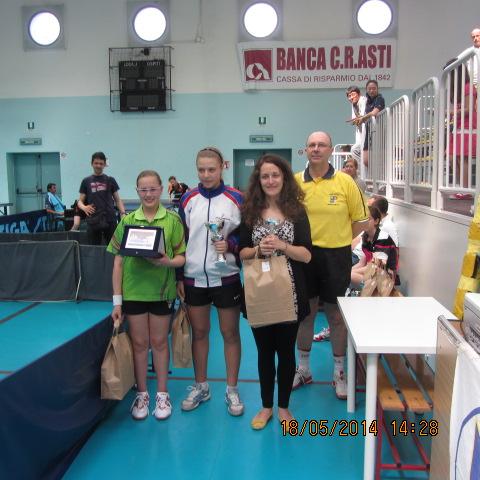 Camp reg 3^-4^-5^ cat- Moncalieri 18-05-2014 premiaz sf5^