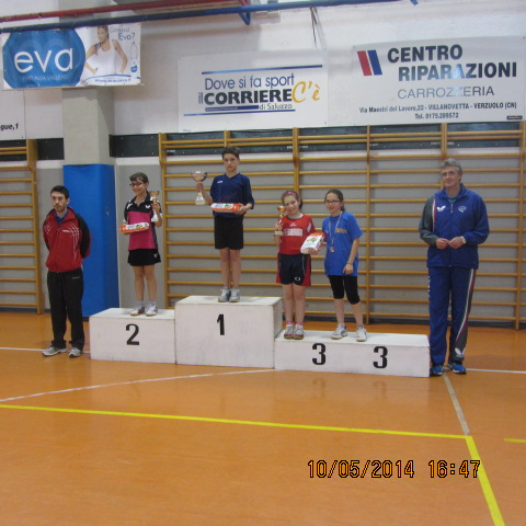 PPK-finali regionali a Verzuolo podio giov.me 1