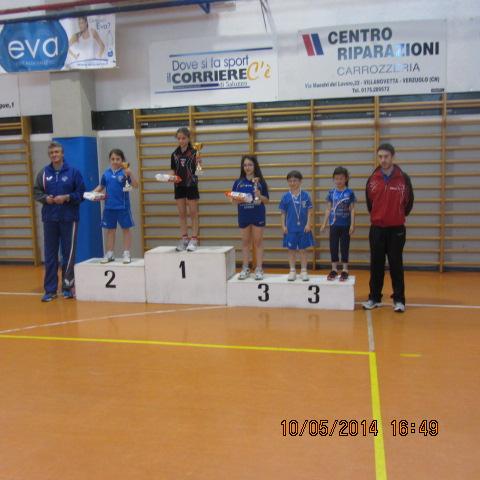 PPK-finali regionali a Verzuolo podio giov.me 2