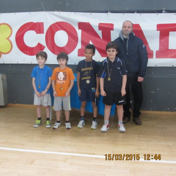 premiaz. under 8 maschile